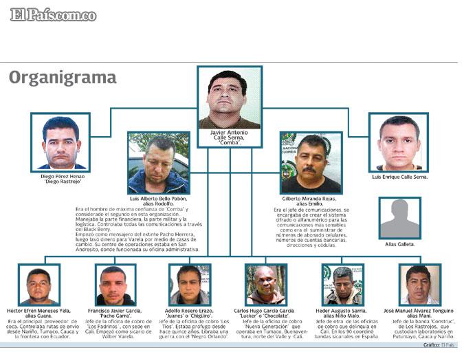 Resultado de imagen para LOS HERMANOS COMBA