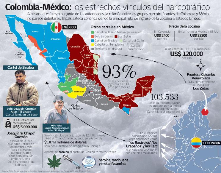 judicial tentaculos carteles mexicanos extienden cali valle cauca