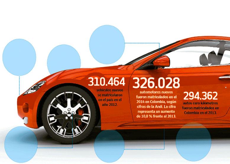 328.526 carros nuevos se vendieron en Colombia en el 2014 - diario El