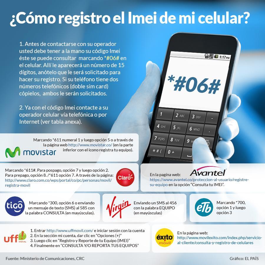 65e776c1416 Las redes sociales se agitaron el lunes tras el anuncio de que serían  suspendidos en el país aquellos celulares cuyo código Imei (número de  identificación ...