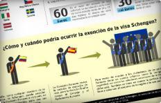 Gráfico: todo lo que usted tiene que saber sobre la visa Schengen