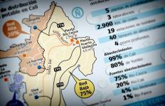 ¿Cómo se almacena y distribuye el agua en Cali?