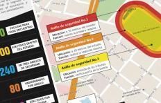¿Cuál es el esquema de seguridad para un partido de fútbol en el Pascual Guerrero?