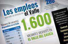 ¿Busca empleo?, le contamos cuáles son las vacantes en el Valle