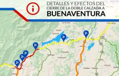 Infografía: todo lo que debe saber del cierre de la vía a Buenaventura y sus efectos