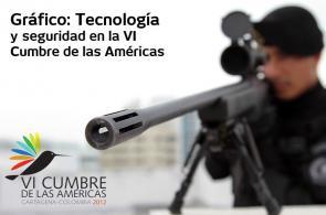 Gráfico: así blindan a Cartagena para recibir la Cumbre de las Américas