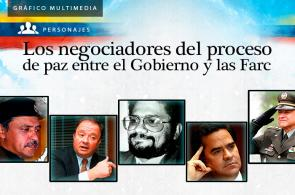 Gráfico: conozca quiénes son los negociadores de paz designados por Gobierno y Farc