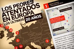 Infografía: once atentados terroristas que ha sufrido Europa los últimos años