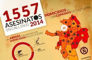 Gráfico: causas y barrios más afectados por los homicidios en Cali en 2014