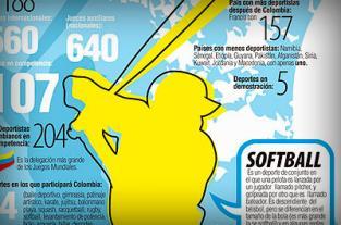 Gráfico: las cifras y detalles de los Juegos Mundiales Cali 2013 - elpais.com.co