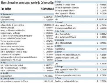 Valle del Cauca podrá vender sus bienes tras aprobación de ordenanza