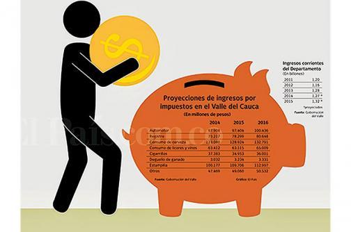 Otra reforma tributaria está cada vez más cercana