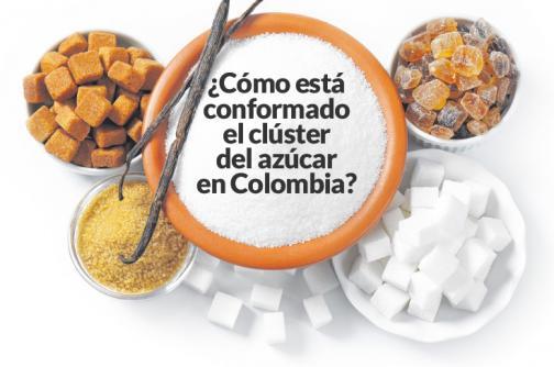¿Cómo está conformado el clúster del azúcar en Colombia?