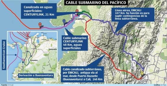 Cable submarino del Pacífico